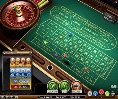 Free online casino games for